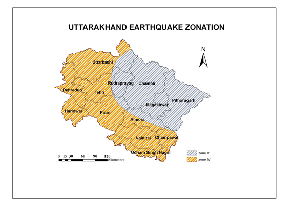 Earthquake Zone of Uttarakhand